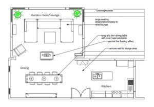 Service-Image-Room-Planning